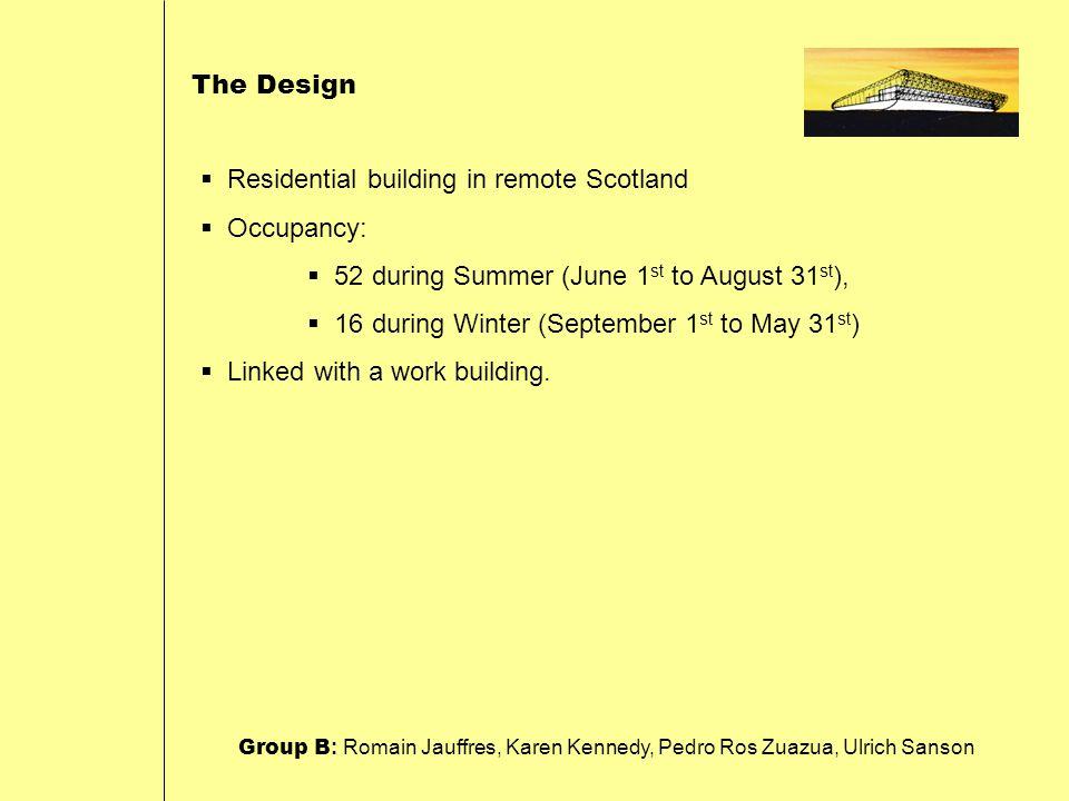 Demand  Space heating  Water heating Group B : Romain Jauffres, Karen Kennedy, Pedro Ros Zuazua, Ulrich Sanson