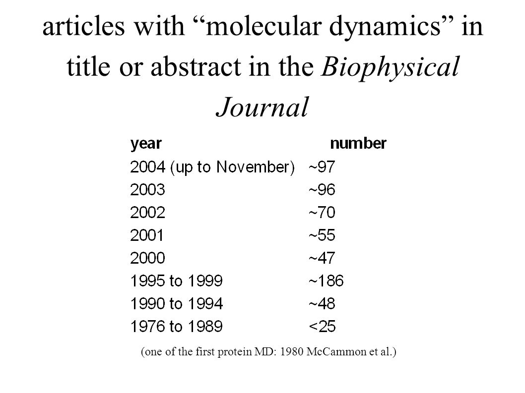 "articles with ""molecular dynamics"" in title or abstract in the Biophysical Journal (one of the first protein MD: 1980 McCammon et al.)"