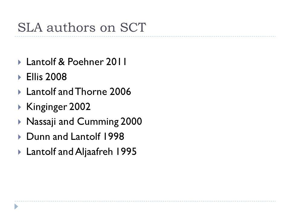 SLA authors on SCT  Lantolf & Poehner 2011  Ellis 2008  Lantolf and Thorne 2006  Kinginger 2002  Nassaji and Cumming 2000  Dunn and Lantolf 1998