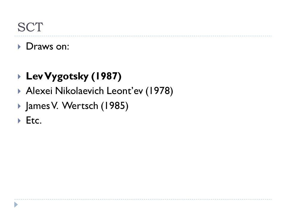 SCT  Draws on:  Lev Vygotsky (1987)  Alexei Nikolaevich Leont'ev (1978)  James V. Wertsch (1985)  Etc.