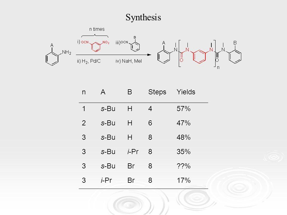 nABStepsYields 1 s-Bu H457% 2 H647% 3 H848% 3 i-Pr 835% 3 s-Bu Br8 % 3 i-Pr Br817%