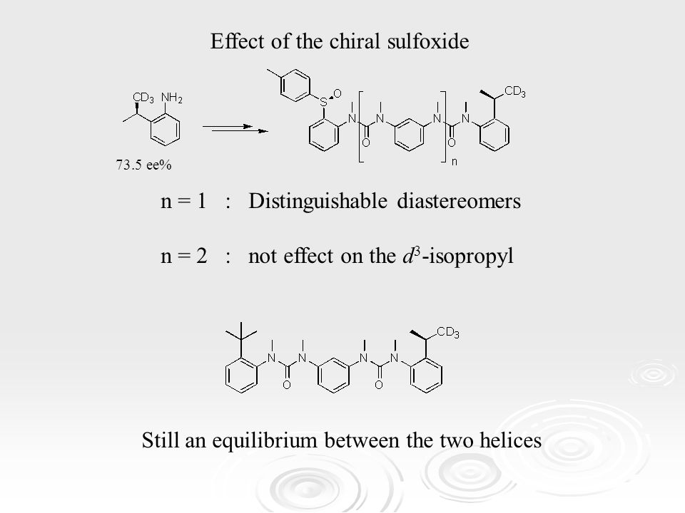 n = 1 : Distinguishable diastereomers n = 2 : not effect on the d 3 -isopropyl 73.5 ee% Still an equilibrium between the two helices