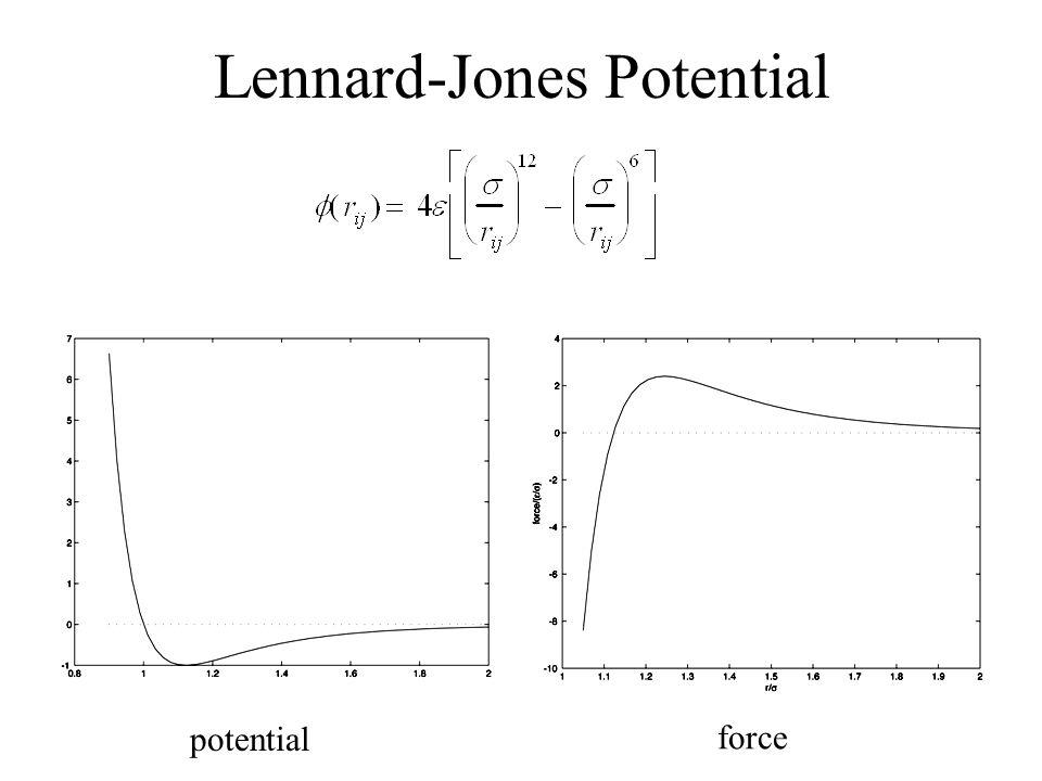 Lennard-Jones Potential potential force