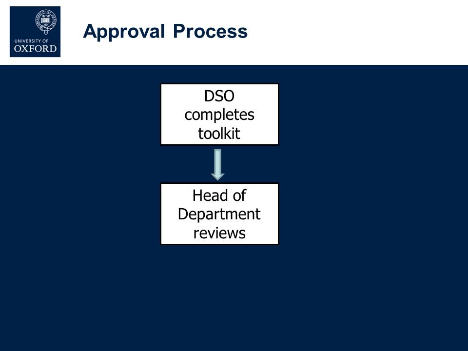 DSO completes toolkit Head of Department reviews Approval Process