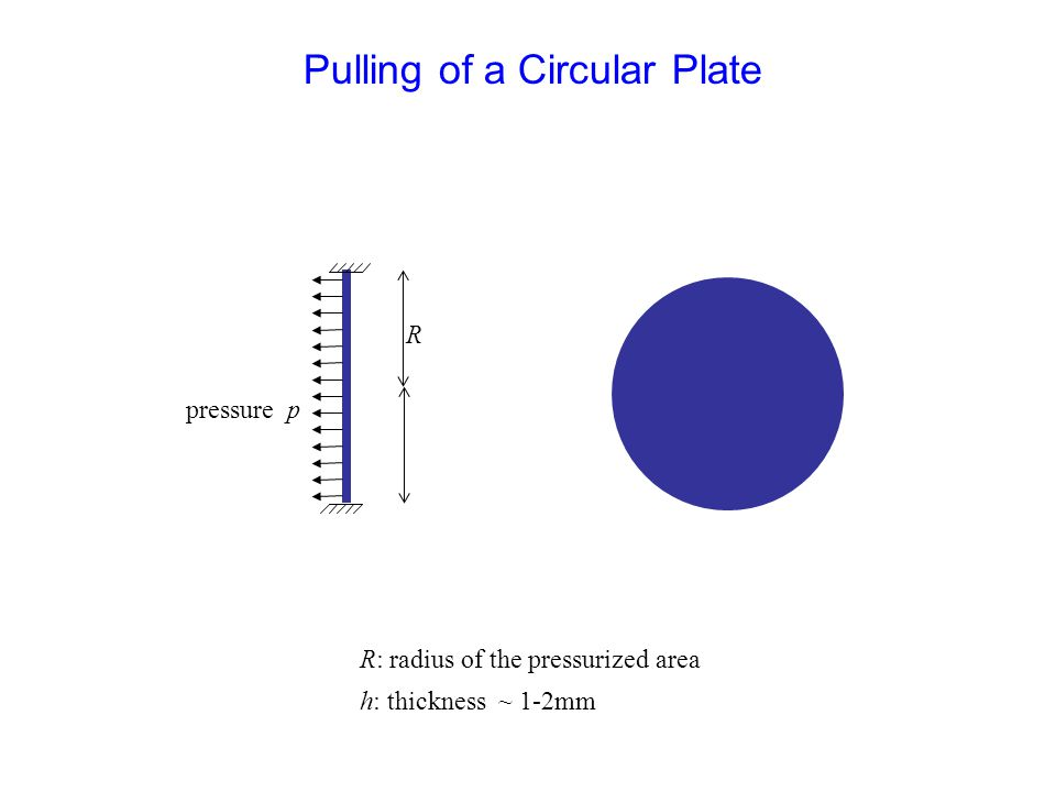 Pulling of a Circular Plate R: radius of the pressurized area h: thickness ~ 1-2mm R pressure p