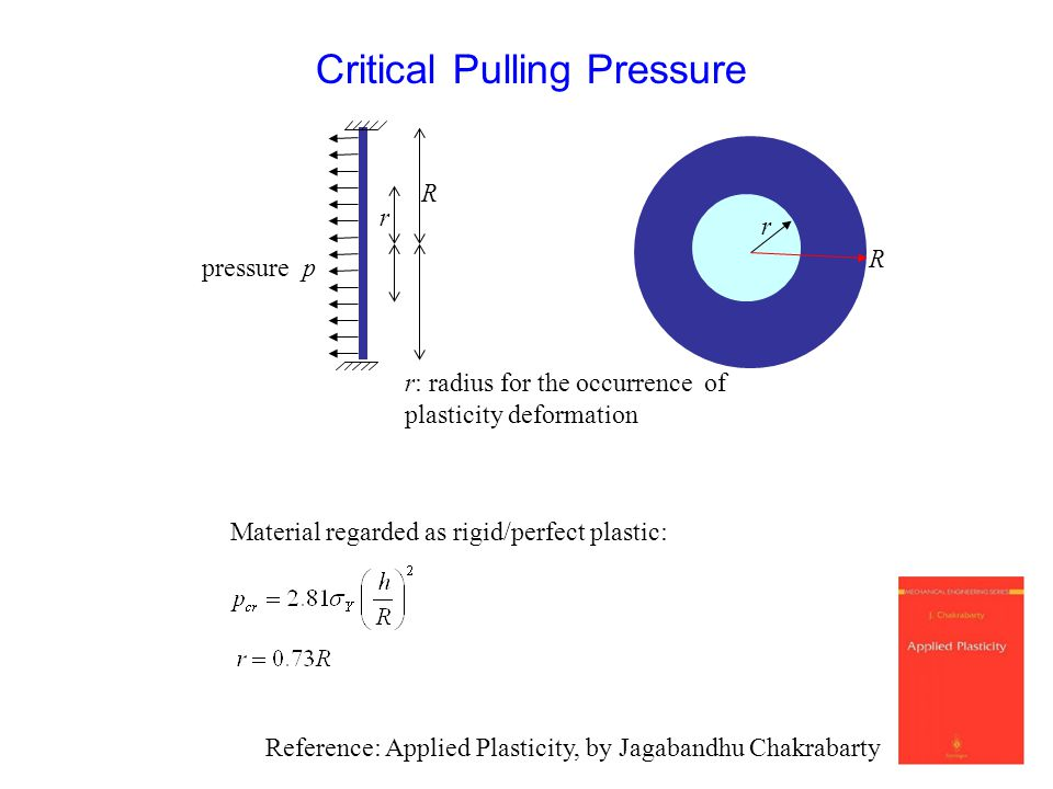 Critical Pulling Pressure r: radius for the occurrence of plasticity deformation r R pressure p Material regarded as rigid/perfect plastic: Reference: Applied Plasticity, by Jagabandhu Chakrabarty R r