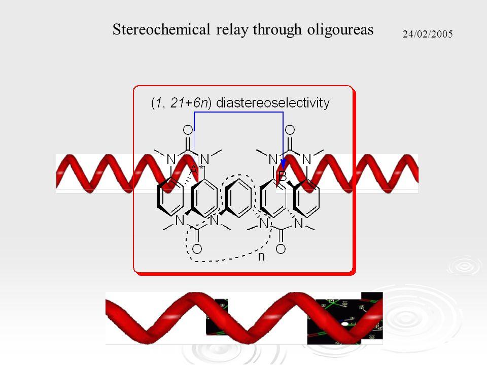 Stereochemical relay through oligoureas 24/02/2005