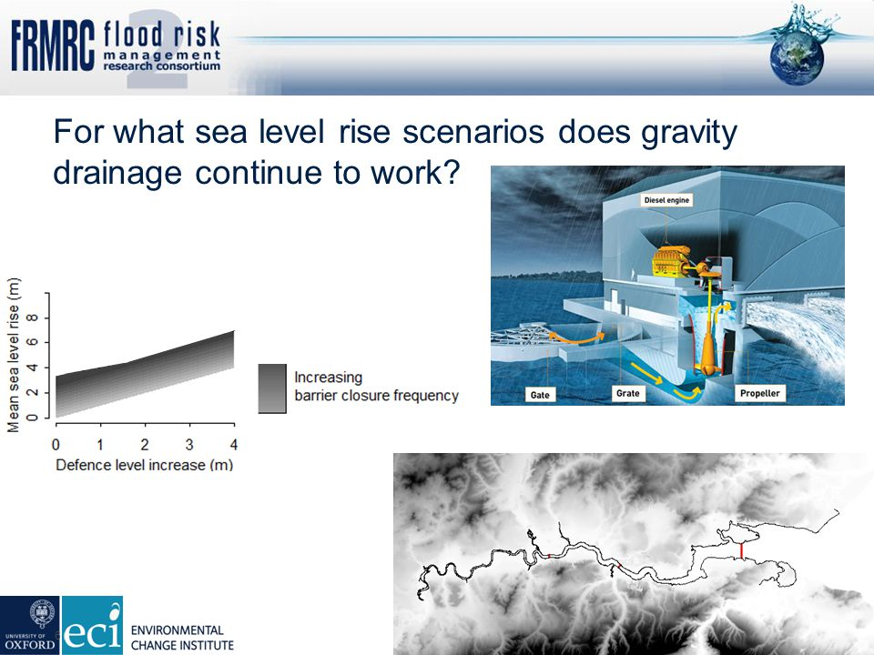 For what sea level rise scenarios does gravity drainage continue to work 6