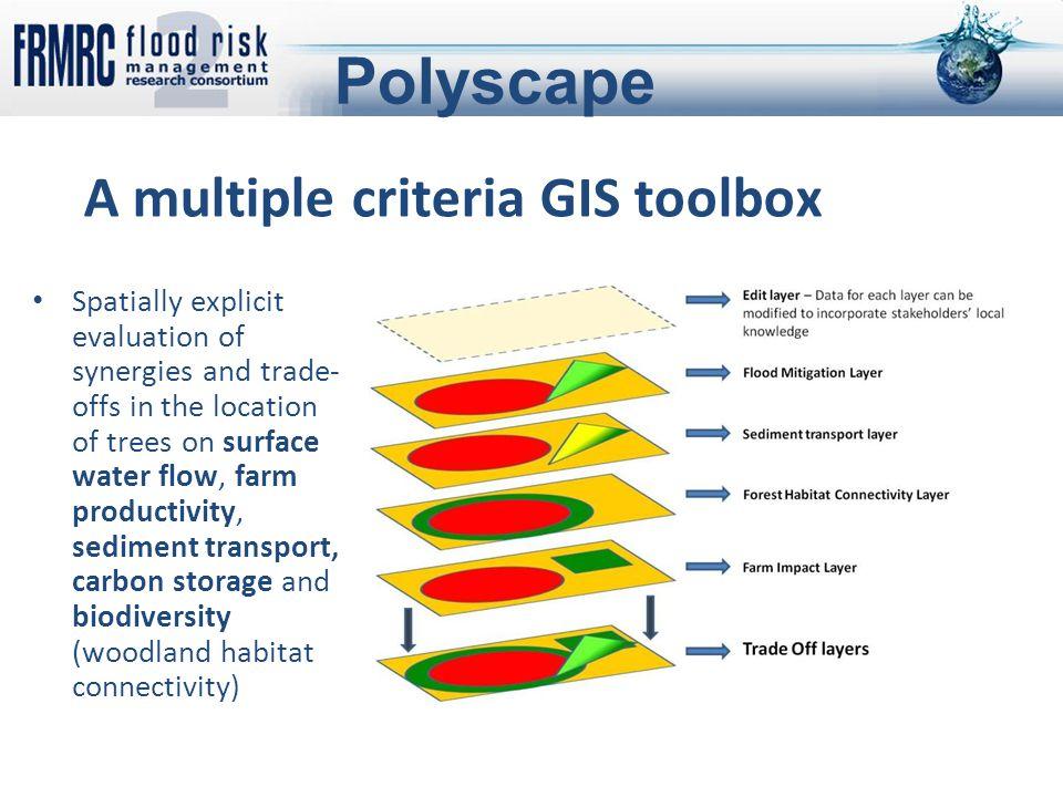 www.floodrisk.org.uk EPSRC Grant: EP/FP202511/1 Agriculture Surface runoff Habitat connectivity Trade off maps Pontbren (1000 ha)