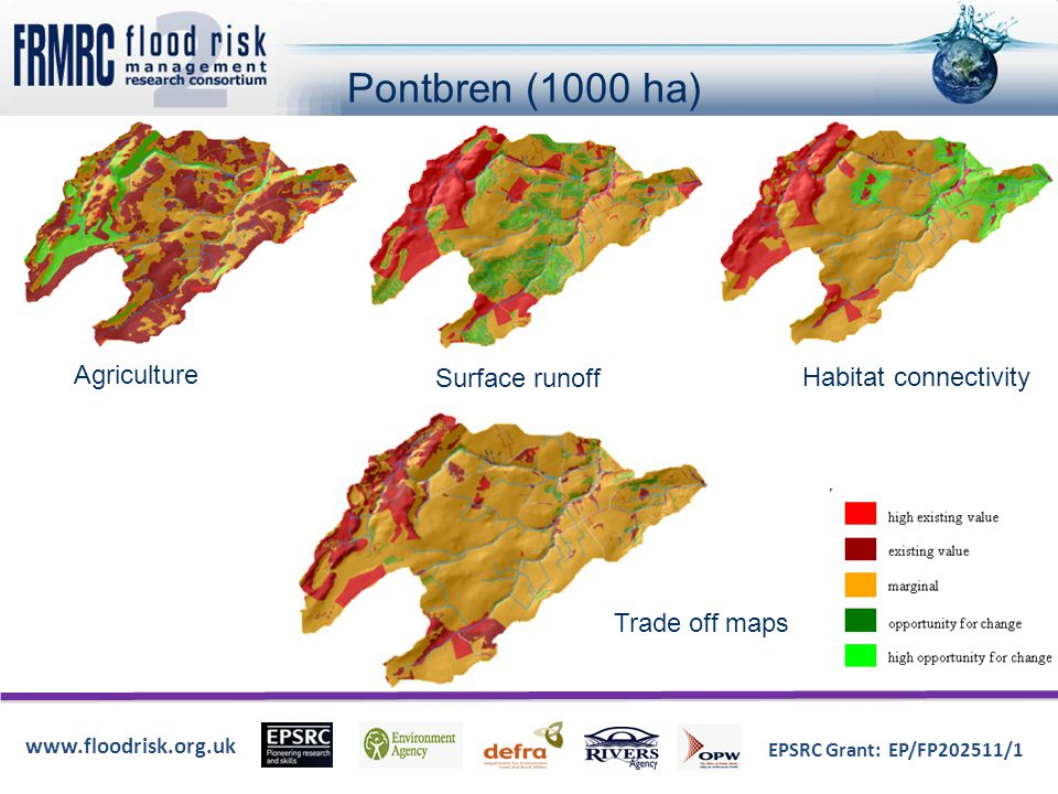 EPSRC Grant: EP/FP202511/1 Agriculture Surface runoff Habitat connectivity Trade off maps Pontbren (1000 ha)