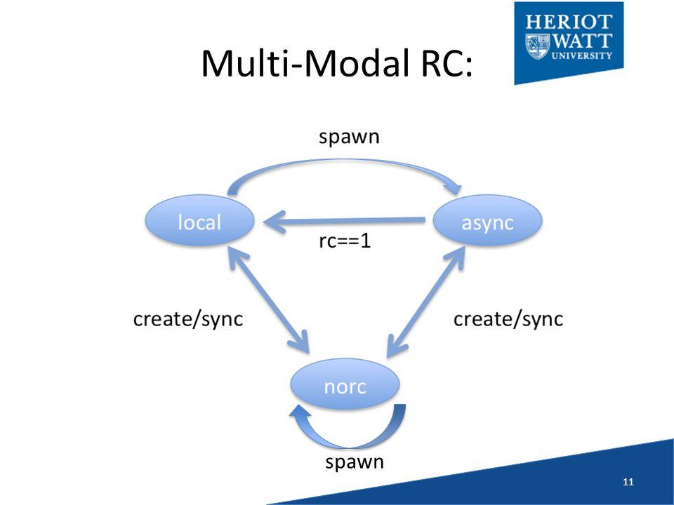 Multi-Modal RC: 11 spawn