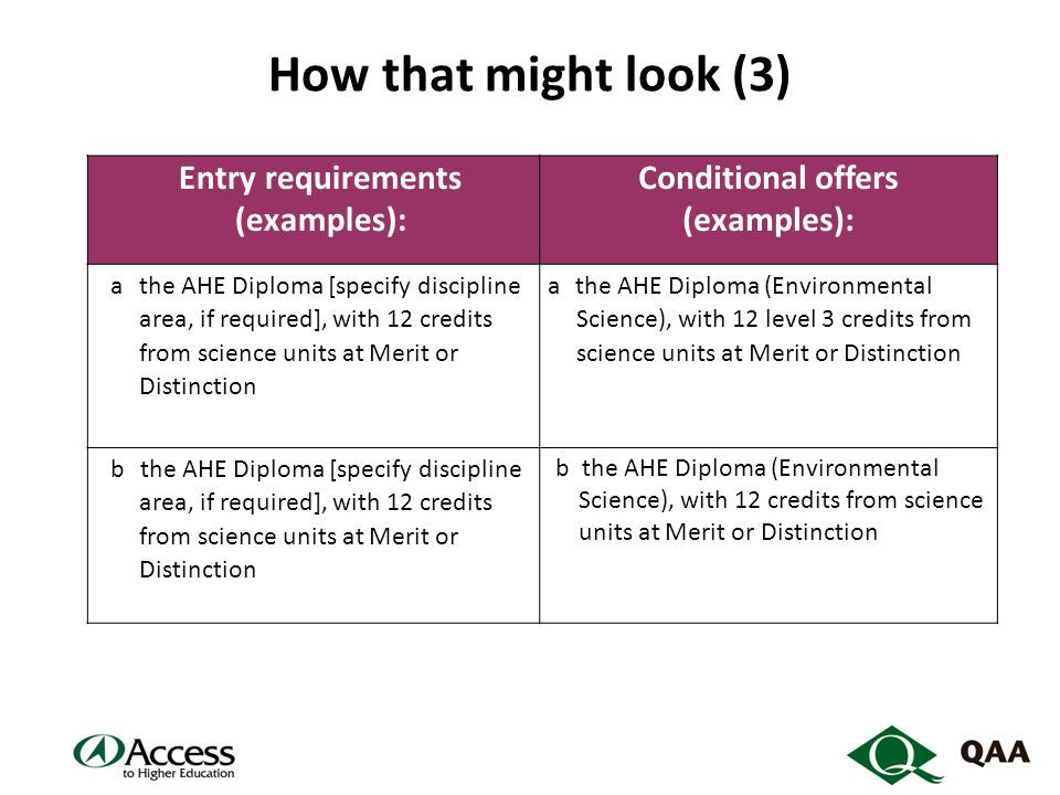How that might look (3) Entry requirements (examples): Conditional offers (examples): athe AHE Diploma [specify discipline area, if required], with 12 credits from science units at Merit or Distinction athe AHE Diploma (Environmental Science), with 12 level 3 credits from science units at Merit or Distinction b the AHE Diploma [specify discipline area, if required], with 12 credits from science units at Merit or Distinction b the AHE Diploma (Environmental Science), with 12 credits from science units at Merit or Distinction