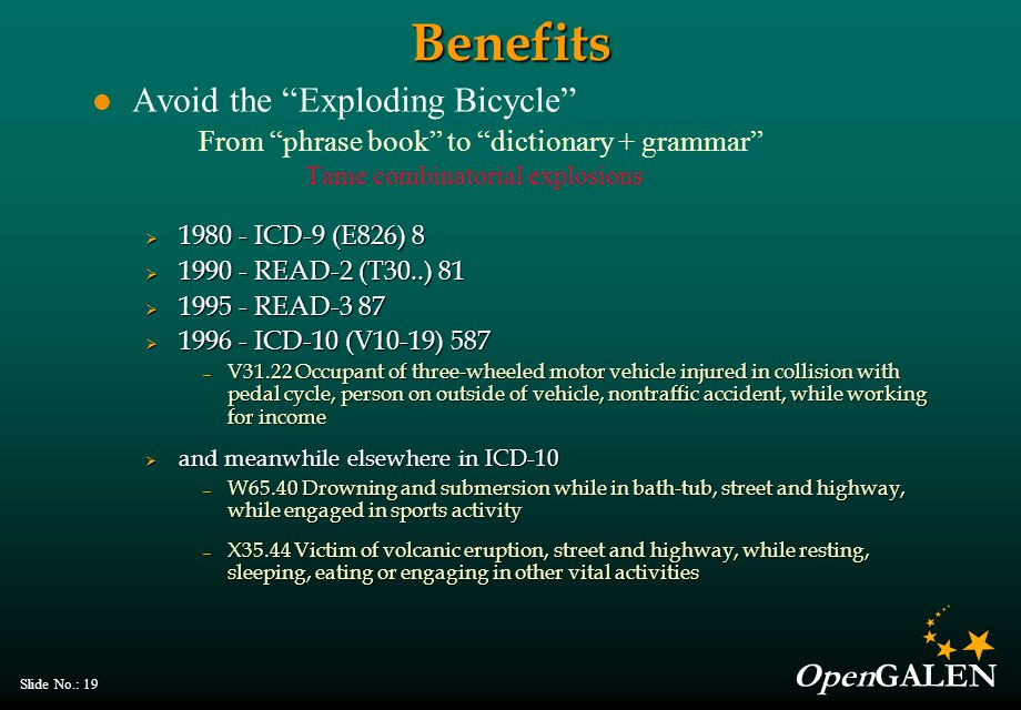 OpenGALEN Slide No.: 19Benefits Avoid the Exploding Bicycle From phrase book to dictionary + grammar Tame combinatorial explosions  1980 - ICD-9 (E826) 8  1990 - READ-2 (T30..) 81  1995 - READ-3 87  1996 - ICD-10 (V10-19) 587 — V31.22 Occupant of three-wheeled motor vehicle injured in collision with pedal cycle, person on outside of vehicle, nontraffic accident, while working for income  and meanwhile elsewhere in ICD-10 — W65.40 Drowning and submersion while in bath-tub, street and highway, while engaged in sports activity — X35.44 Victim of volcanic eruption, street and highway, while resting, sleeping, eating or engaging in other vital activities