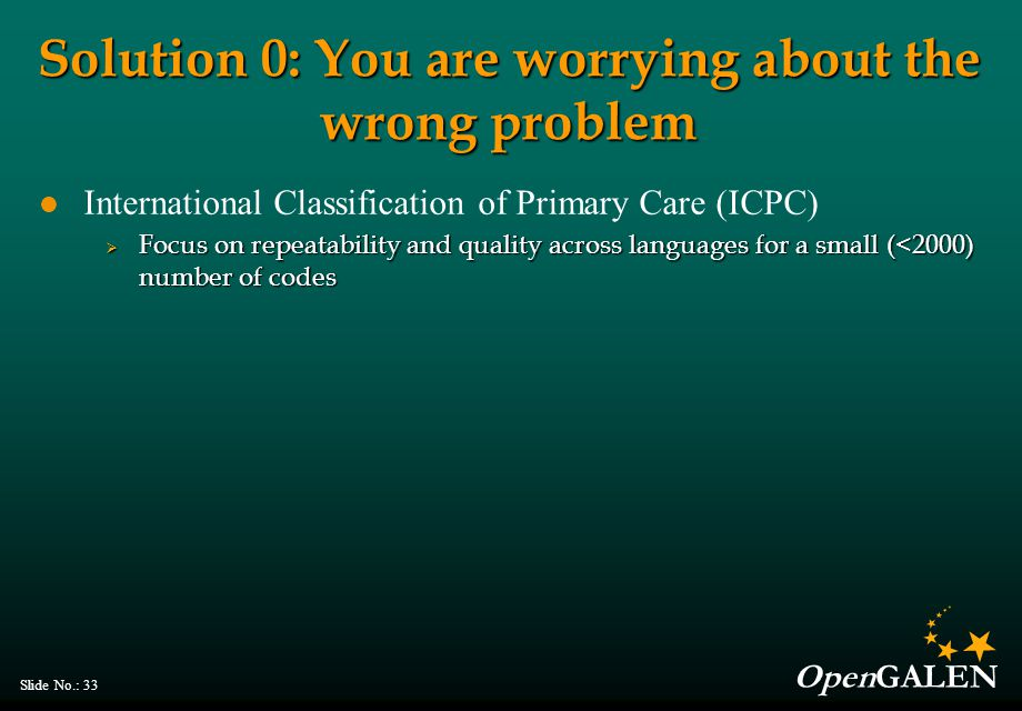 OpenGALEN Slide No.: 33 Solution 0: You are worrying about the wrong problem International Classification of Primary Care (ICPC)  Focus on repeatabil