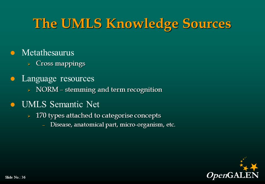 OpenGALEN Slide No.: 36 The UMLS Knowledge Sources Metathesaurus  Cross mappings Language resources  NORM – stemming and term recognition UMLS Seman