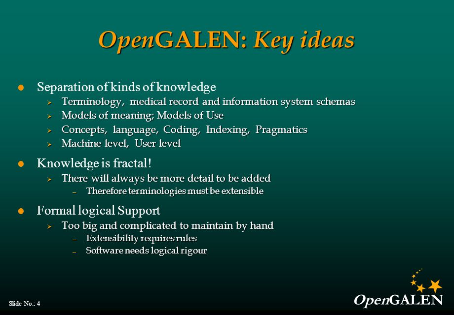 OpenGALEN Slide No.: 45 Generation 2: Enumerated Compositional Read III with qualifiers — Inflammation: site: lung, cause: pneumococcus  Pnemococcal Pneumonia More semantics but…  Limited qualifiers - limited views - limited re-use  Limited help with data capture - User interface difficult  Much information still implicit - limited software support — No way to recognise redundancy / equivalence / errors — Organisation still mixed - indexing better but still unreliable  Limited separation of language and concepts  Still can't cope with fractal knowledge — Limited extensibility; limited help with building and reorganising terminologies  Top down