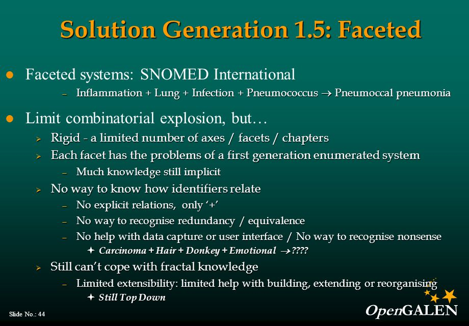 OpenGALEN Slide No.: 44 Solution Generation 1.5: Faceted Faceted systems: SNOMED International — Inflammation + Lung + Infection + Pneumococcus  Pneumoccal pneumonia Limit combinatorial explosion, but…  Rigid - a limited number of axes / facets / chapters  Each facet has the problems of a first generation enumerated system — Much knowledge still implicit  No way to know how identifiers relate — No explicit relations, only '+' — No way to recognise redundancy / equivalence — No help with data capture or user interface / No way to recognise nonsense  Carcinoma + Hair + Donkey + Emotional  .