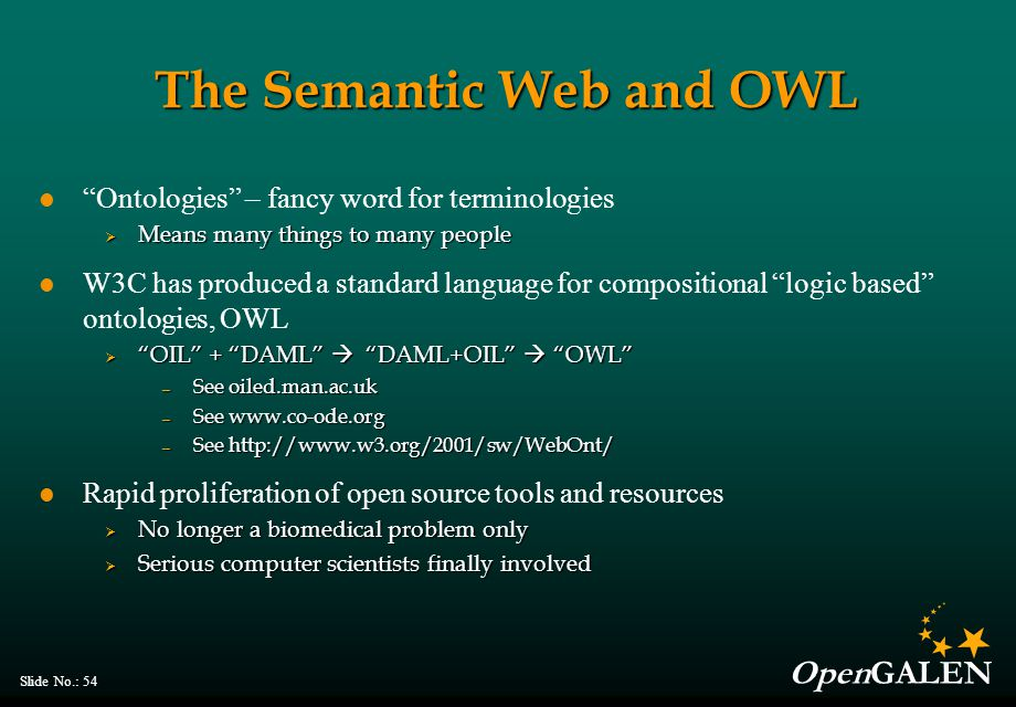 OpenGALEN Slide No.: 54 The Semantic Web and OWL Ontologies – fancy word for terminologies  Means many things to many people W3C has produced a standard language for compositional logic based ontologies, OWL  OIL + DAML  DAML+OIL  OWL — See oiled.man.ac.uk — See www.co-ode.org — See http://www.w3.org/2001/sw/WebOnt/ Rapid proliferation of open source tools and resources  No longer a biomedical problem only  Serious computer scientists finally involved