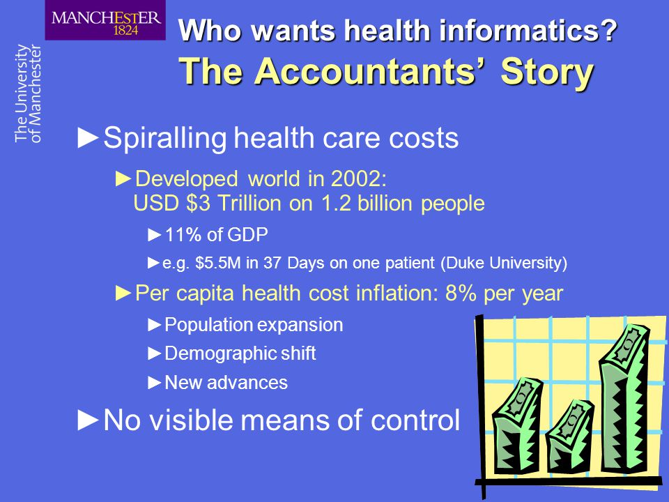 Who wants health informatics? The Accountants' Story ►Spiralling health care costs ►Developed world in 2002: USD $3 Trillion on 1.2 billion people ►11