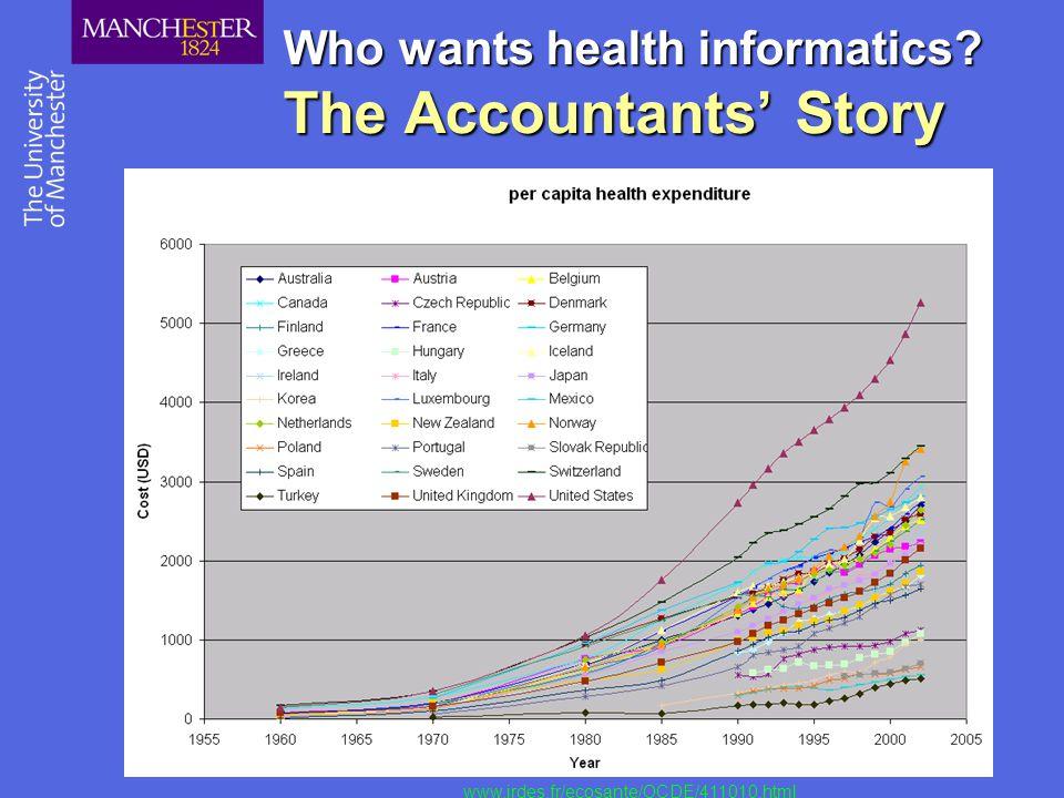 Who wants health informatics The Accountants' Story www.irdes.fr/ecosante/OCDE/411010.html