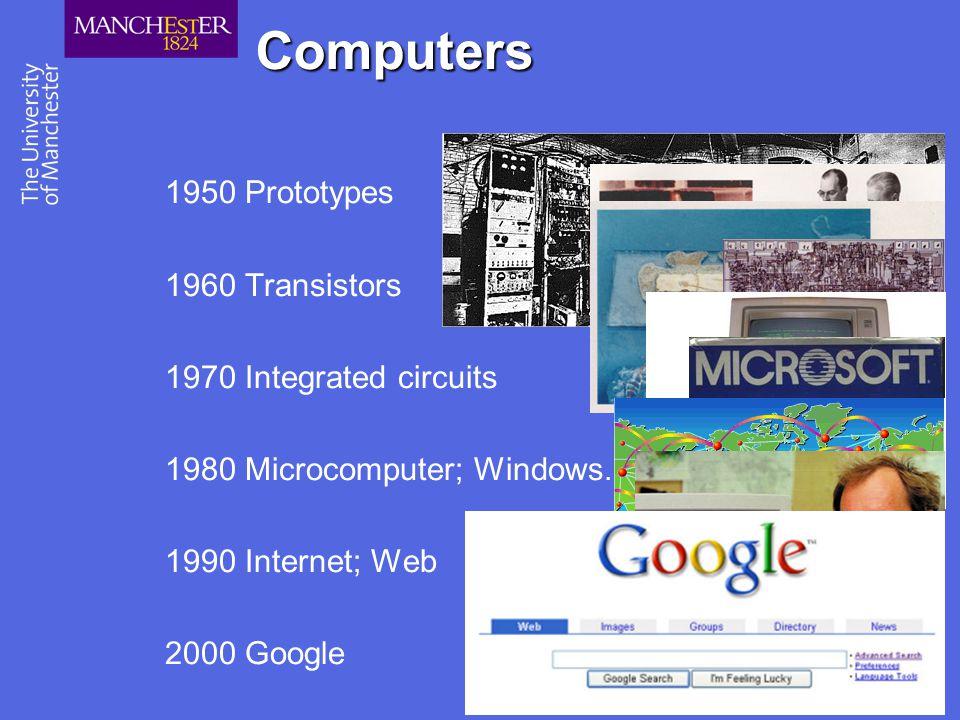 Computers 1950 Prototypes 1960 Transistors 1970 Integrated circuits 1980 Microcomputer; Windows.