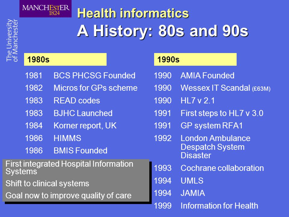 Health informatics A History: 80s and 90s 1981 BCS PHCSG Founded 1982Micros for GPs scheme 1983 READ codes 1983BJHC Launched 1984Korner report, UK 198
