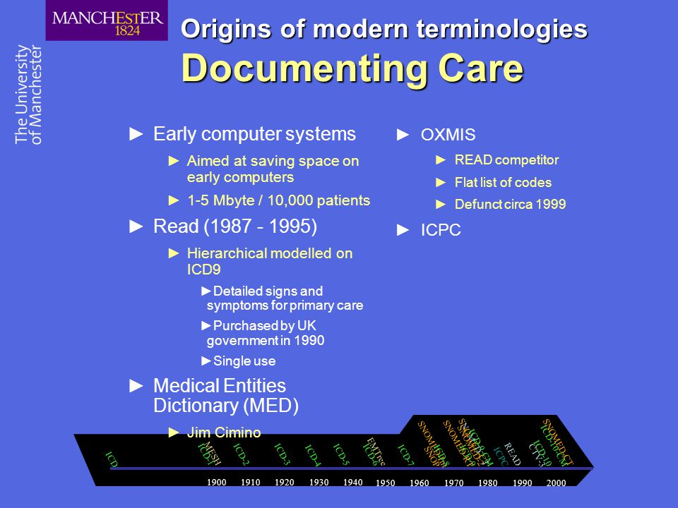 Origins of modern terminologies Documenting Care ►Early computer systems ►Aimed at saving space on early computers ►1-5 Mbyte / 10,000 patients ►Read ( ) ►Hierarchical modelled on ICD9 ►Detailed signs and symptoms for primary care ►Purchased by UK government in 1990 ►Single use ►Medical Entities Dictionary (MED) ►Jim Cimino ►OXMIS ►READ competitor ►Flat list of codes ►Defunct circa 1999 ►ICPC SNOMED-CT ICD ICD-9 ICPC MESH EMTree ICD-9-CM READ SNOP SNOMED-2 SNOMED-Int SNOMED-RT CTV-3 ICD-1 ICD-2 ICD-3 ICD-4 ICD ICD-6 ICD-7ICD-8 ICD-10 ICD-10-CM SNOMED-CT