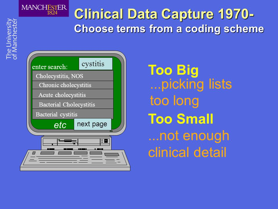 Clinical Data Capture Choose terms from a coding scheme enter search: cystitis Acute cystitis Subacute cystitis, NOS Follicular cystitis Cystitis, NOS Idiopathic cystitis Chemical cystitis Postoperative cystitis Drug induced cystitis Iatrogenic cystitis Radiation cystitis Chronic cholecystitis Acute cholecystitis Bacterial Cholecystitis Cholecystitis, NOS Bacterial cystitis next page etc...picking lists too long Too Big Too Small...not enough clinical detail