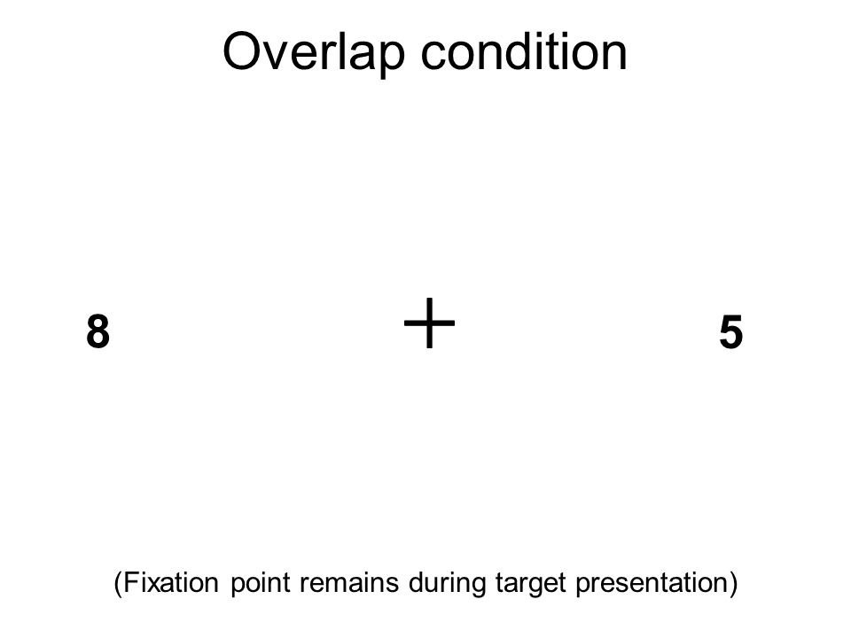 Overlap condition 8 5 (Fixation point remains during target presentation)