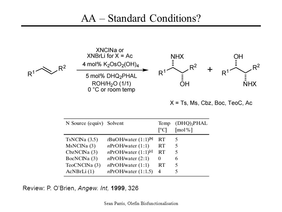 Sean Parris, Olefin Bisfunctionalisation AA – Standard Conditions? Review: P. O'Brien, Angew. Int, 1999, 326