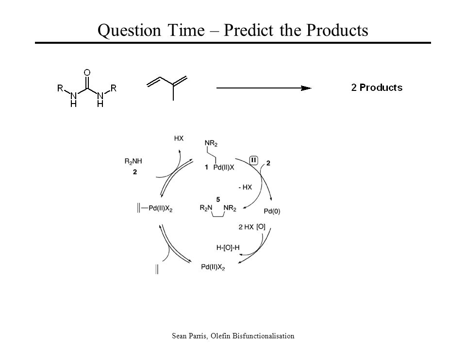 Sean Parris, Olefin Bisfunctionalisation Question Time – Predict the Products