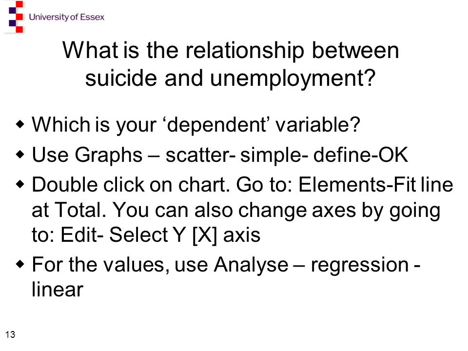 13 What is the relationship between suicide and unemployment.