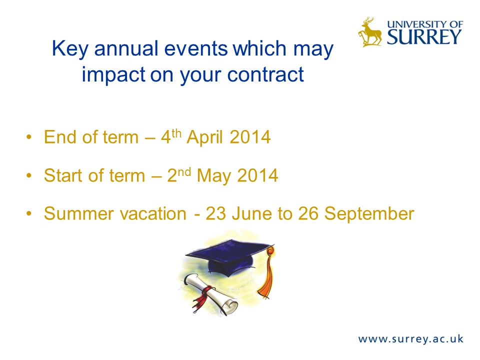 Key annual events which may impact on your contract End of term – 4 th April 2014 Start of term – 2 nd May 2014 Summer vacation - 23 June to 26 September