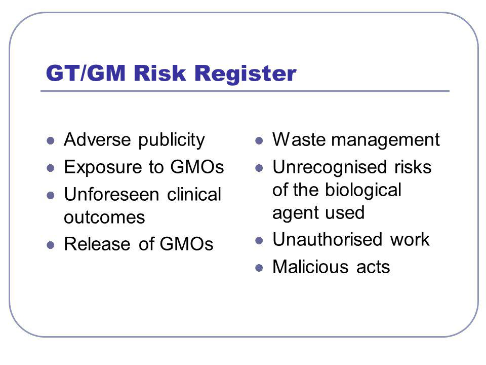 GT/GM Risk Register Adverse publicity Exposure to GMOs Unforeseen clinical outcomes Release of GMOs Waste management Unrecognised risks of the biological agent used Unauthorised work Malicious acts