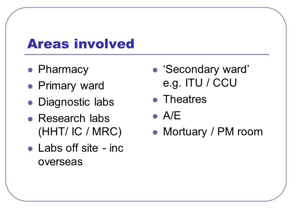 Areas involved Pharmacy Primary ward Diagnostic labs Research labs (HHT/ IC / MRC) Labs off site - inc overseas 'Secondary ward' e.g.