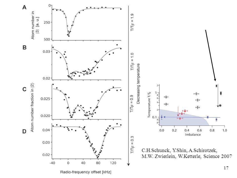 17 C.H.Schunck, Y.Shin, A.Schirotzek, M.W. Zwierlein, W.Ketterle, Science 2007