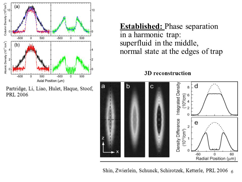 6 Shin, Zwierlein, Schunck, Schirotzek, Ketterle, PRL 2006 3D reconstruction Partridge, Li, Liao, Hulet, Haque, Stoof, PRL 2006 Established: Phase separation in a harmonic trap: superfluid in the middle, normal state at the edges of trap