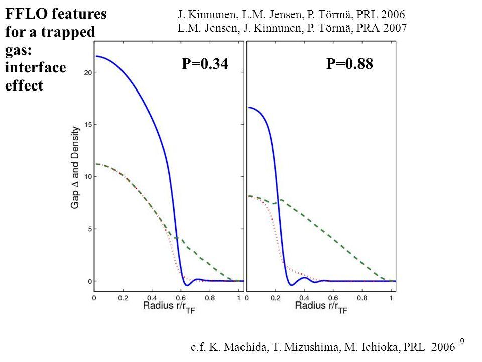 10 Imbalanced gases in optical lattices Minimize Phase separation T.