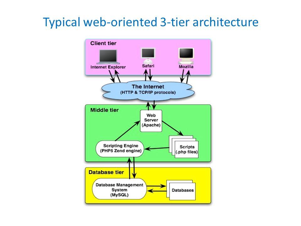 Web-oriented 3-tier architecture: tools & technologies o Presentation tier – Browser / custom client, Client Side Scripting (JavaScript, ActionScript, VBScript etc.), Applets.
