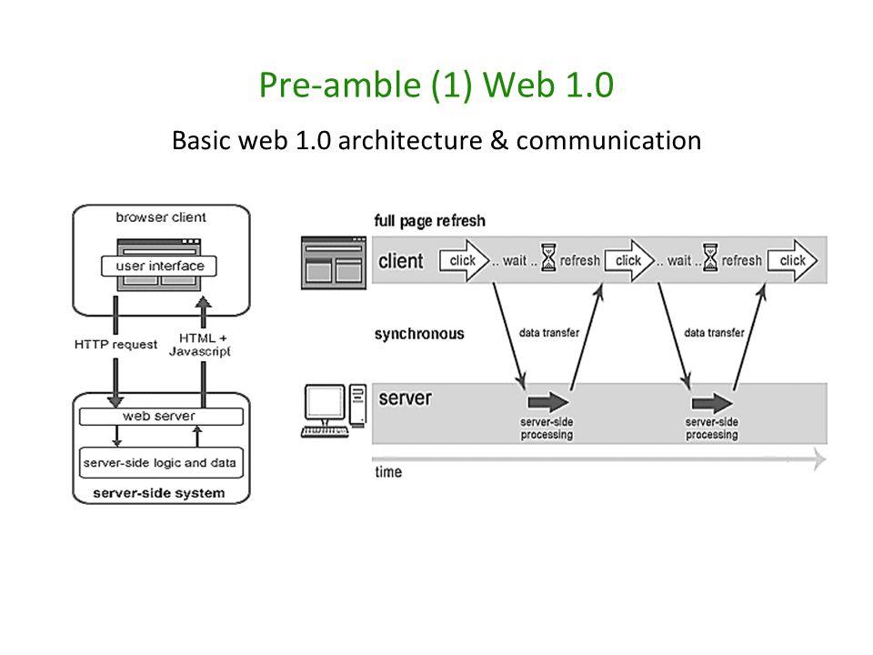 Pre-amble (1) Web 1.0 Basic web 1.0 architecture & communication