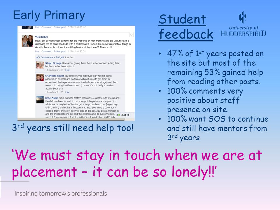 Early Primary Student feedback 47% of 1 st years posted on the site but most of the remaining 53% gained help from reading other posts.