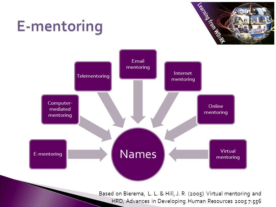 Names E-mentoring Computer- mediated mentoring Telementoring Email mentoring Internet mentoring Online mentoring Virtual mentoring Based on Bierema, L.