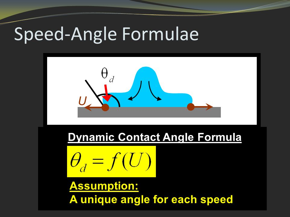 Speed-Angle Formulae R σ1σ1 σ 3 - σ 2 Young Equation Dynamic Contact Angle Formula ) U Assumption: A unique angle for each speed