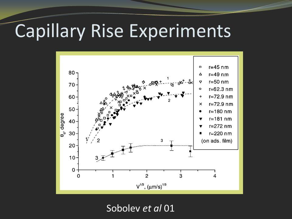 Capillary Rise Experiments Sobolev et al 01