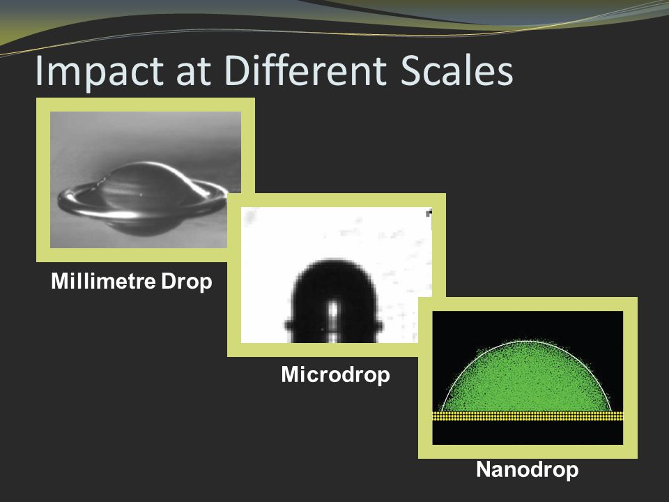 Impact at Different Scales Millimetre Drop Microdrop Nanodrop