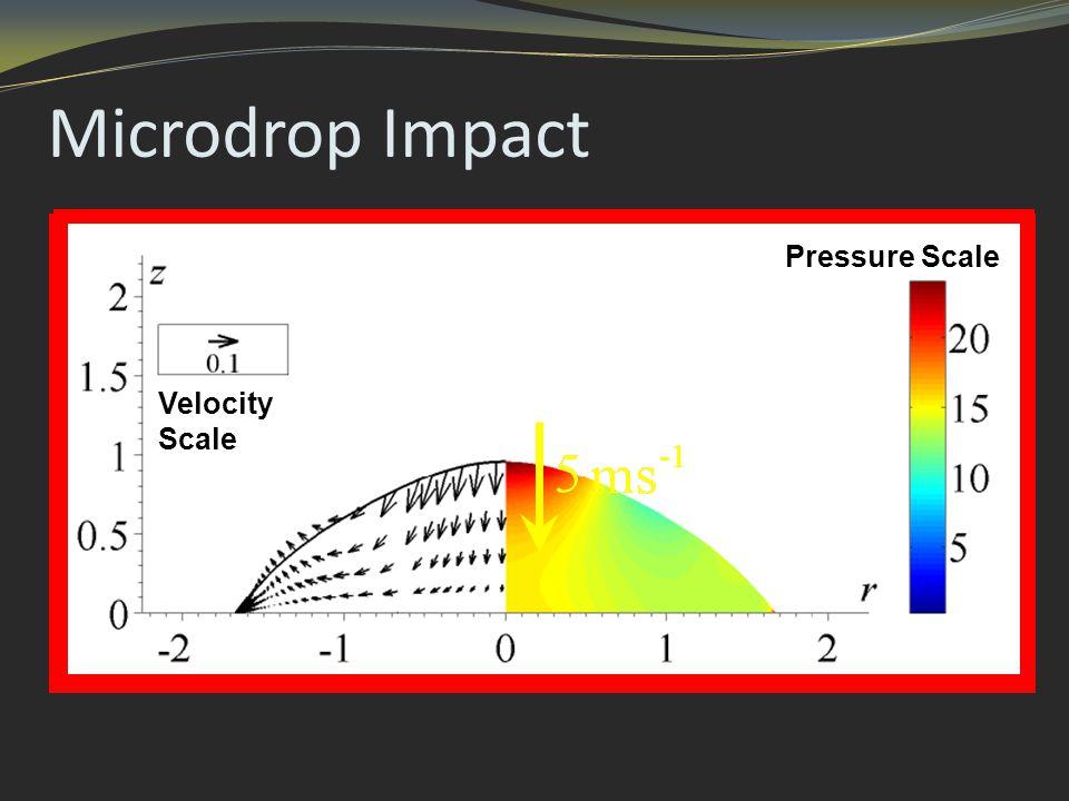 Microdrop Impact Velocity Scale Pressure Scale