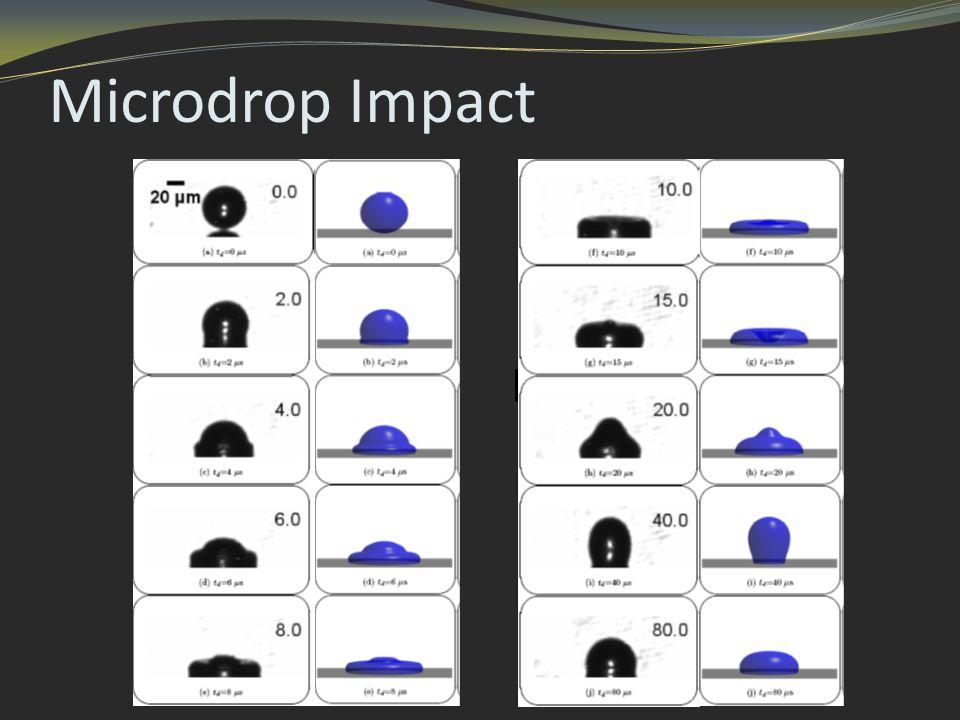Microdrop Impact ?