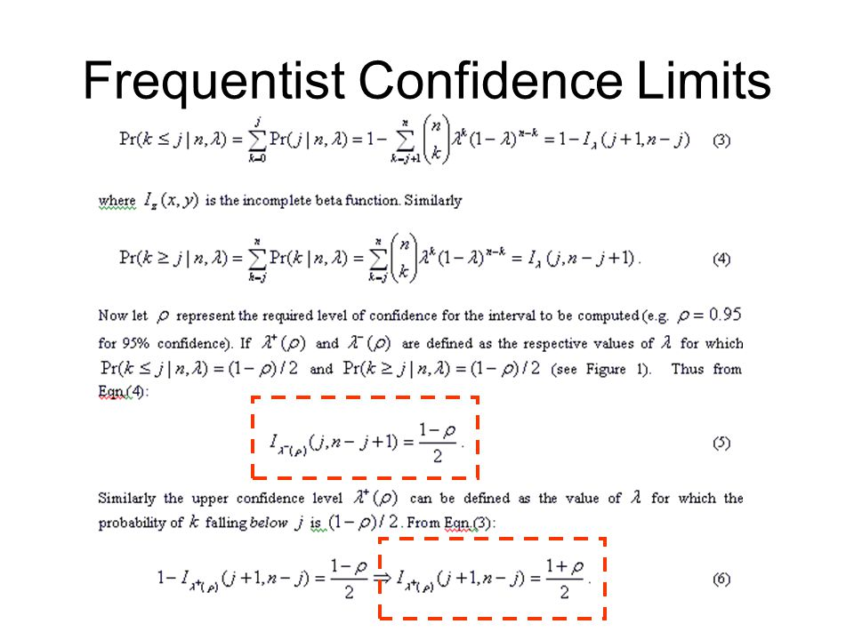 Frequentist Confidence Limits