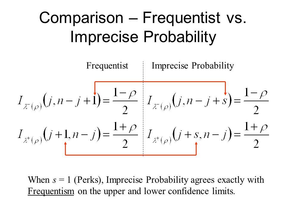 Comparison – Frequentist vs.
