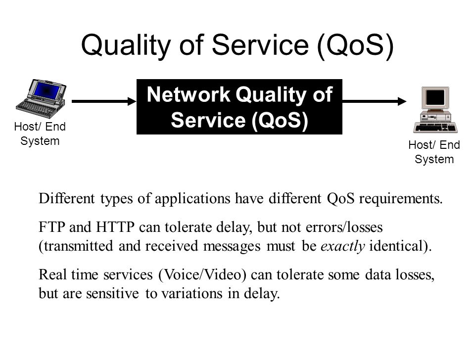 Quality of Service (QoS) Host/ End System Network Quality of Service (QoS) Different types of applications have different QoS requirements.
